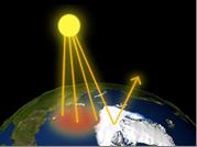 Albedo, Klimawandel